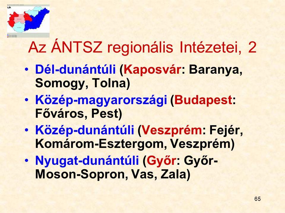 Az ÁNTSZ regionális Intézetei, 2
