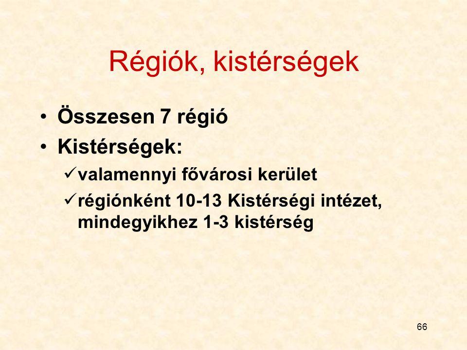 Régiók, kistérségek Összesen 7 régió Kistérségek:
