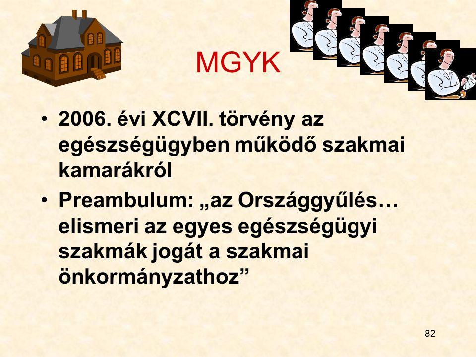 MGYK 2006. évi XCVII. törvény az egészségügyben működő szakmai kamarákról.