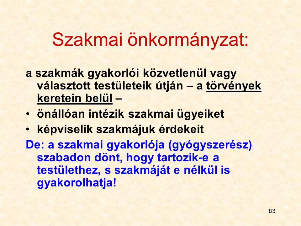 Szakmai önkormányzat: