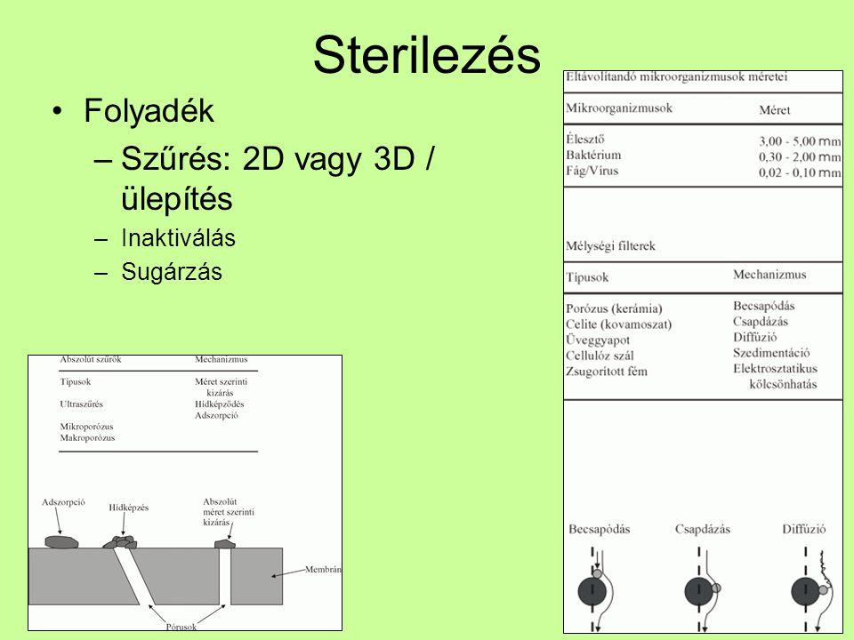 Sterilezés Folyadék Szűrés: 2D vagy 3D / ülepítés Inaktiválás Sugárzás