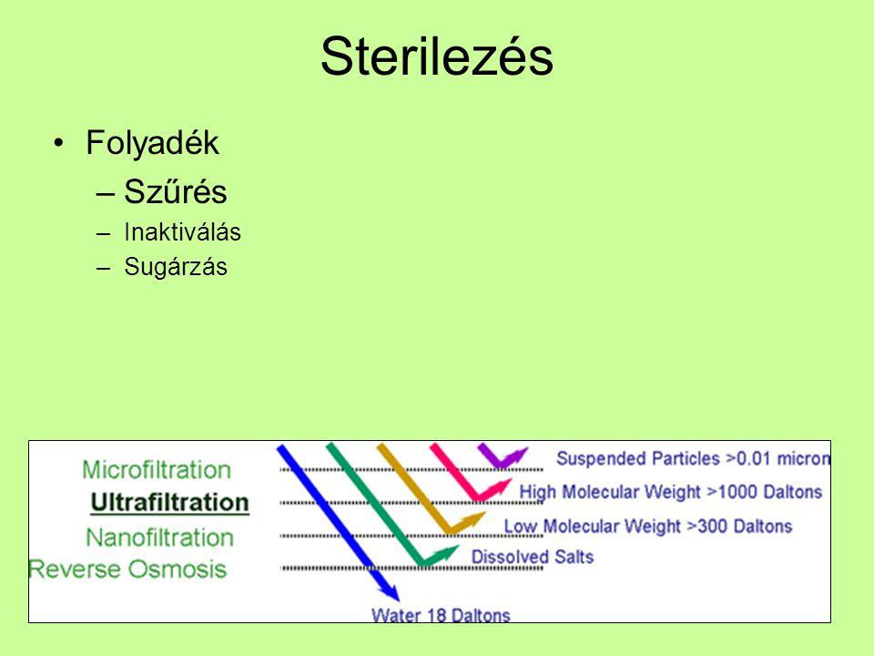 Sterilezés Folyadék Szűrés Inaktiválás Sugárzás
