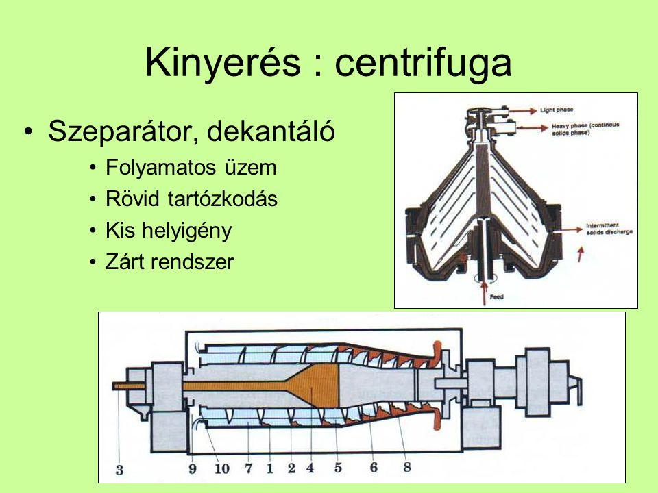 Kinyerés : centrifuga Szeparátor, dekantáló Folyamatos üzem