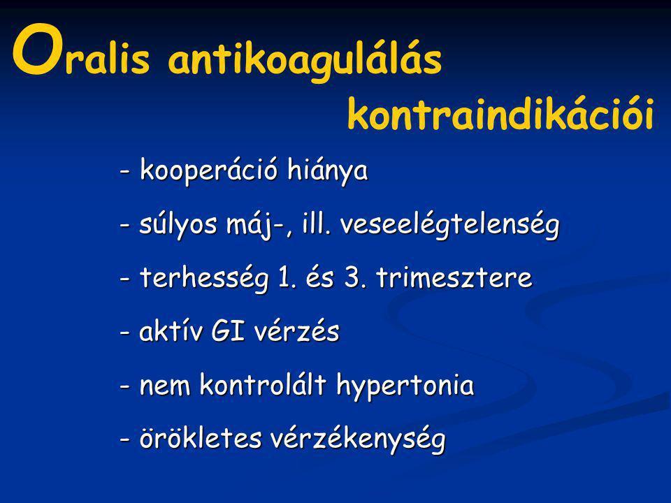 Oralis antikoagulálás kontraindikációi