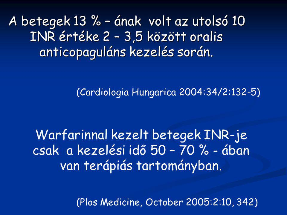 A betegek 13 % – ának volt az utolsó 10 INR értéke 2 – 3,5 között oralis anticopaguláns kezelés során.