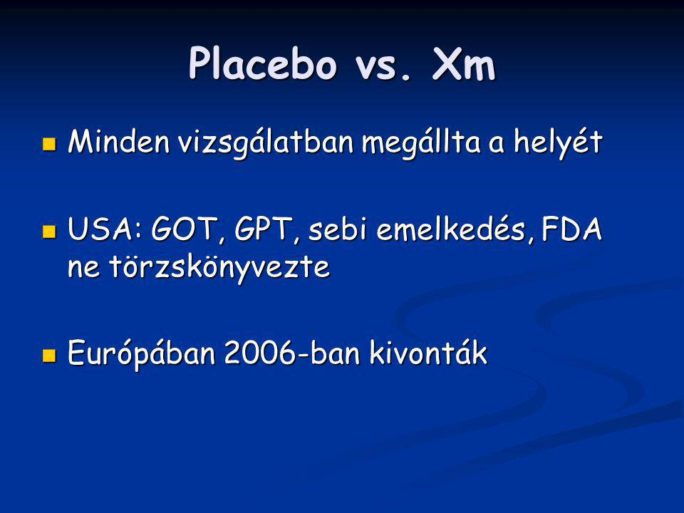 Placebo vs. Xm Minden vizsgálatban megállta a helyét