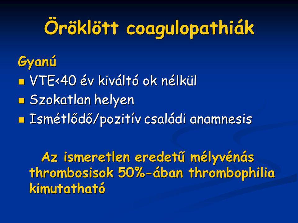 Öröklött coagulopathiák