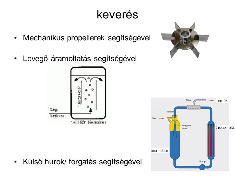 keverés Mechanikus propellerek segítségével