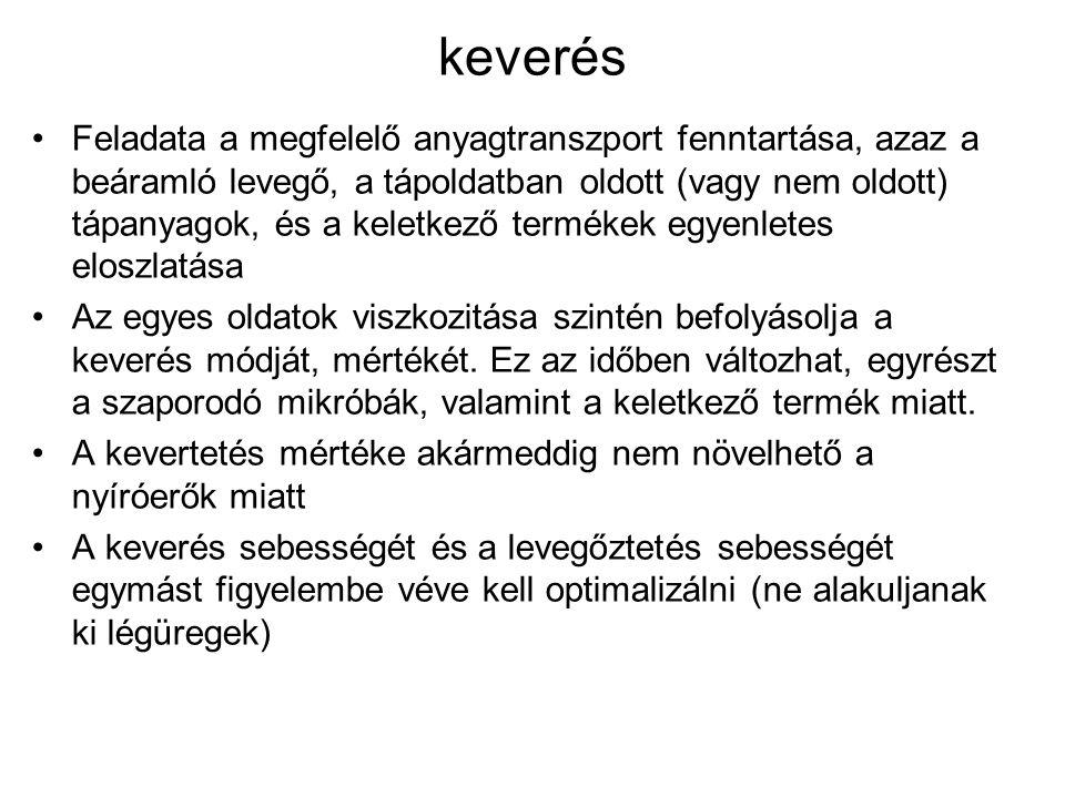 keverés