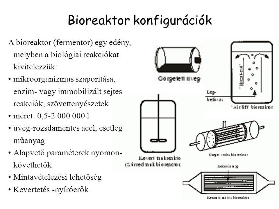 Bioreaktor konfigurációk