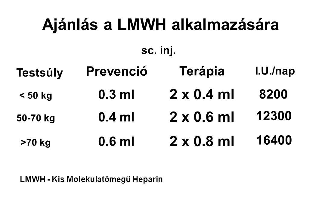 LMWH - Kis Molekulatömegű Heparin