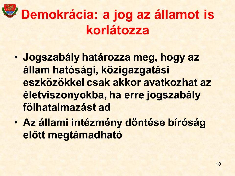 Demokrácia: a jog az államot is korlátozza