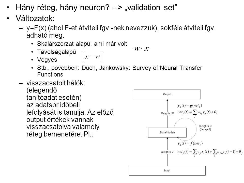 """Hány réteg, hány neuron --> """"validation set Változatok:"""