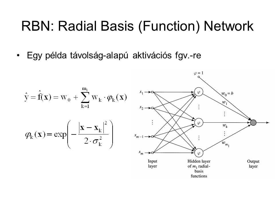 RBN: Radial Basis (Function) Network