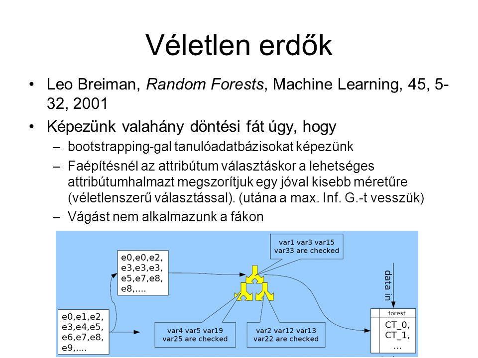 Véletlen erdők Leo Breiman, Random Forests, Machine Learning, 45, 5-32, 2001. Képezünk valahány döntési fát úgy, hogy.