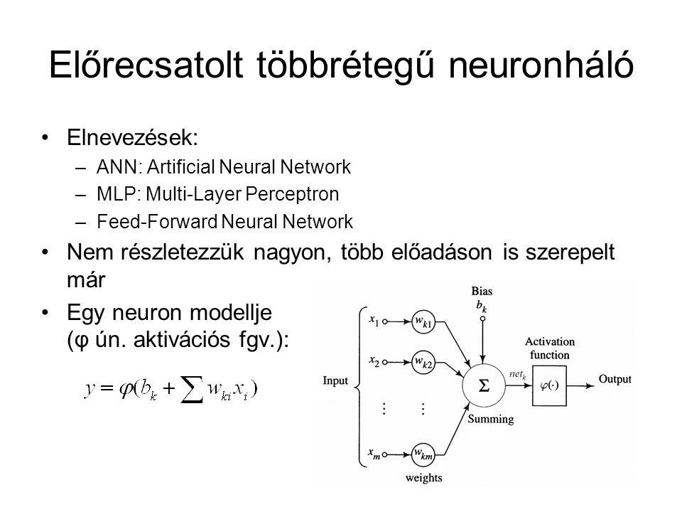 Előrecsatolt többrétegű neuronháló
