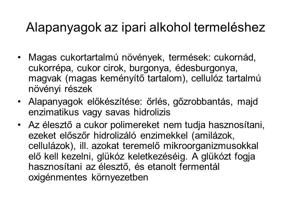 Alapanyagok az ipari alkohol termeléshez