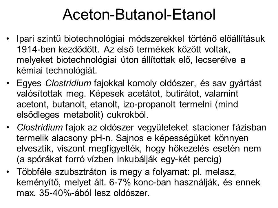 Aceton-Butanol-Etanol