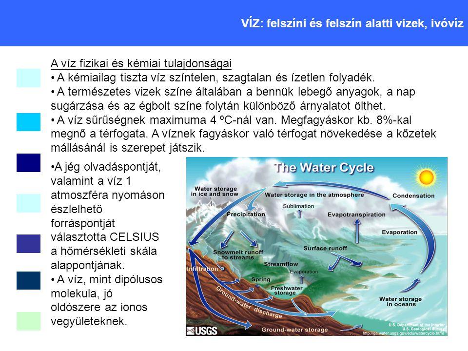 VÍZ: felszíni és felszín alatti vizek, ivóvíz
