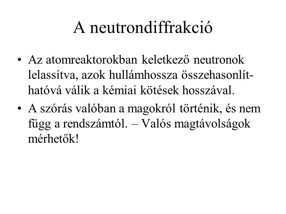 A neutrondiffrakció Az atomreaktorokban keletkező neutronok lelassítva, azok hullámhossza összehasonlít-hatóvá válik a kémiai kötések hosszával.