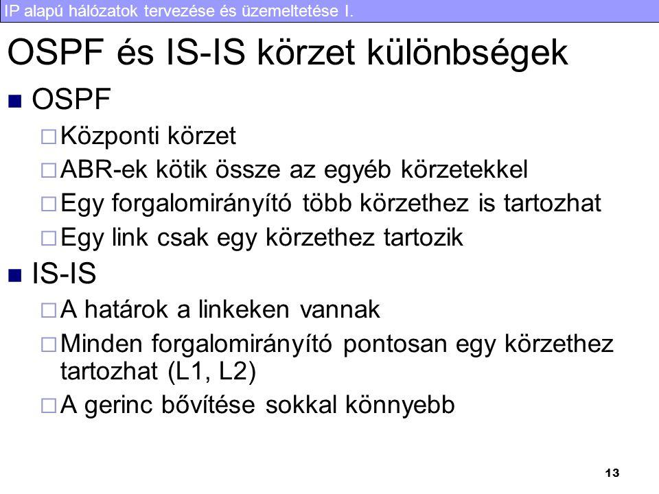 OSPF és IS-IS körzet különbségek