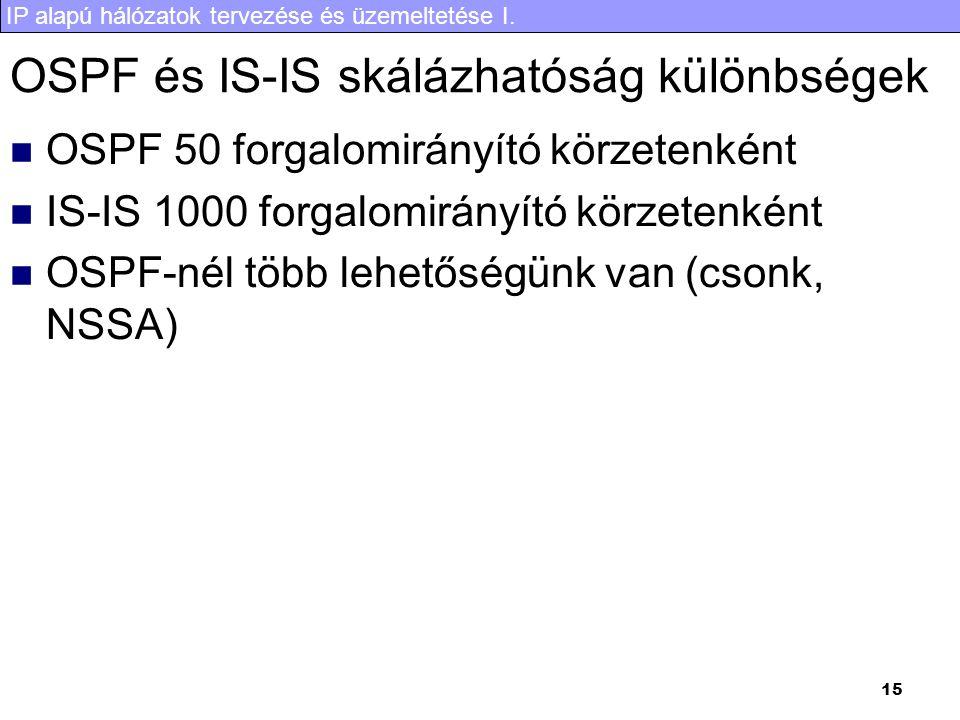 OSPF és IS-IS skálázhatóság különbségek