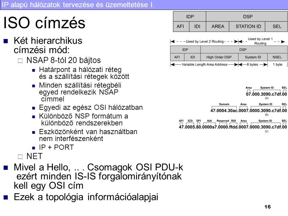 ISO címzés Két hierarchikus címzési mód: