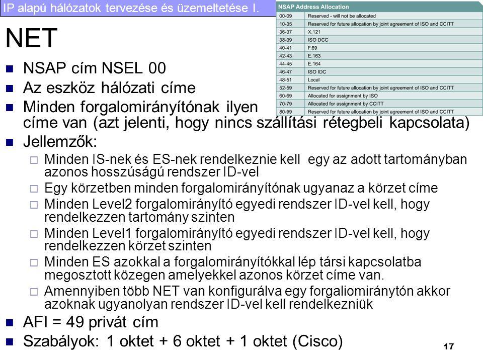 NET NSAP cím NSEL 00 Az eszköz hálózati címe
