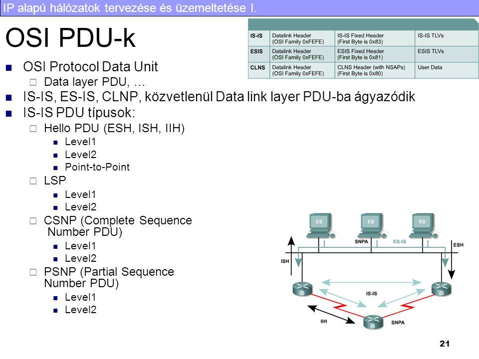 OSI PDU-k OSI Protocol Data Unit