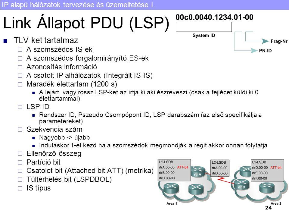 Link Állapot PDU (LSP) TLV-ket tartalmaz A szomszédos IS-ek