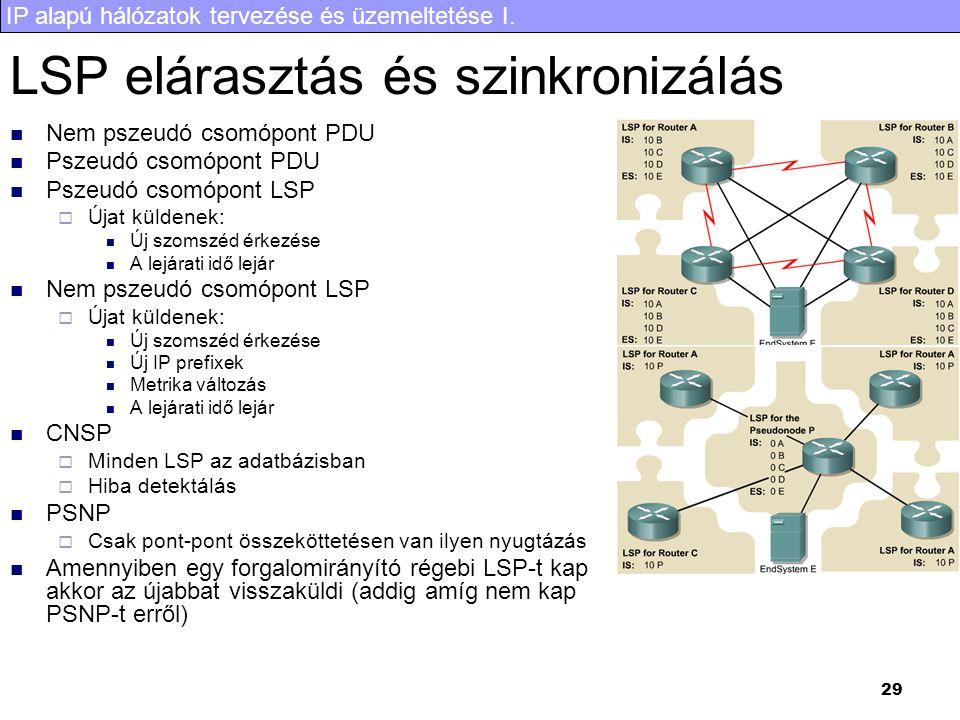 LSP elárasztás és szinkronizálás