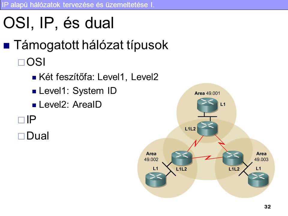 OSI, IP, és dual Támogatott hálózat típusok OSI IP Dual