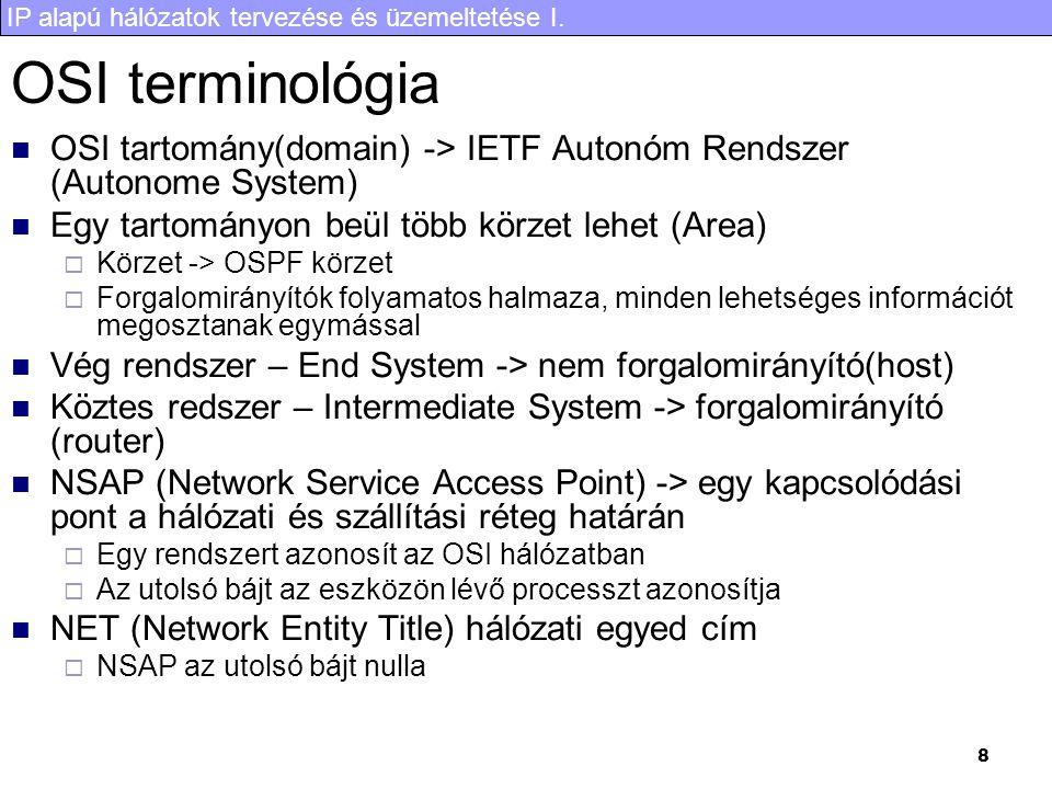 OSI terminológia OSI tartomány(domain) -> IETF Autonóm Rendszer (Autonome System) Egy tartományon beül több körzet lehet (Area)