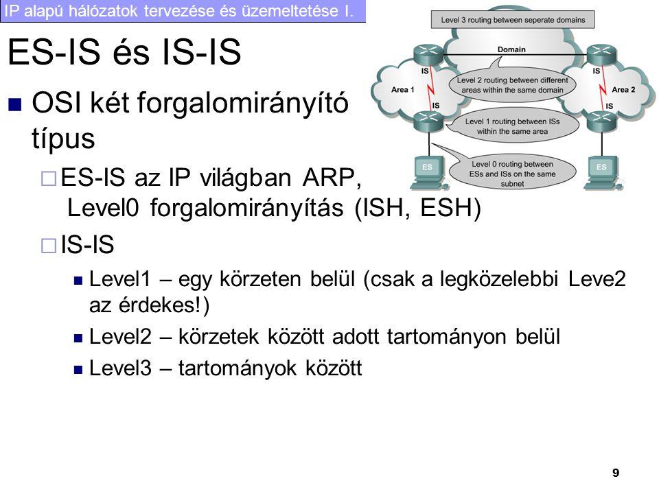 ES-IS és IS-IS OSI két forgalomirányító típus