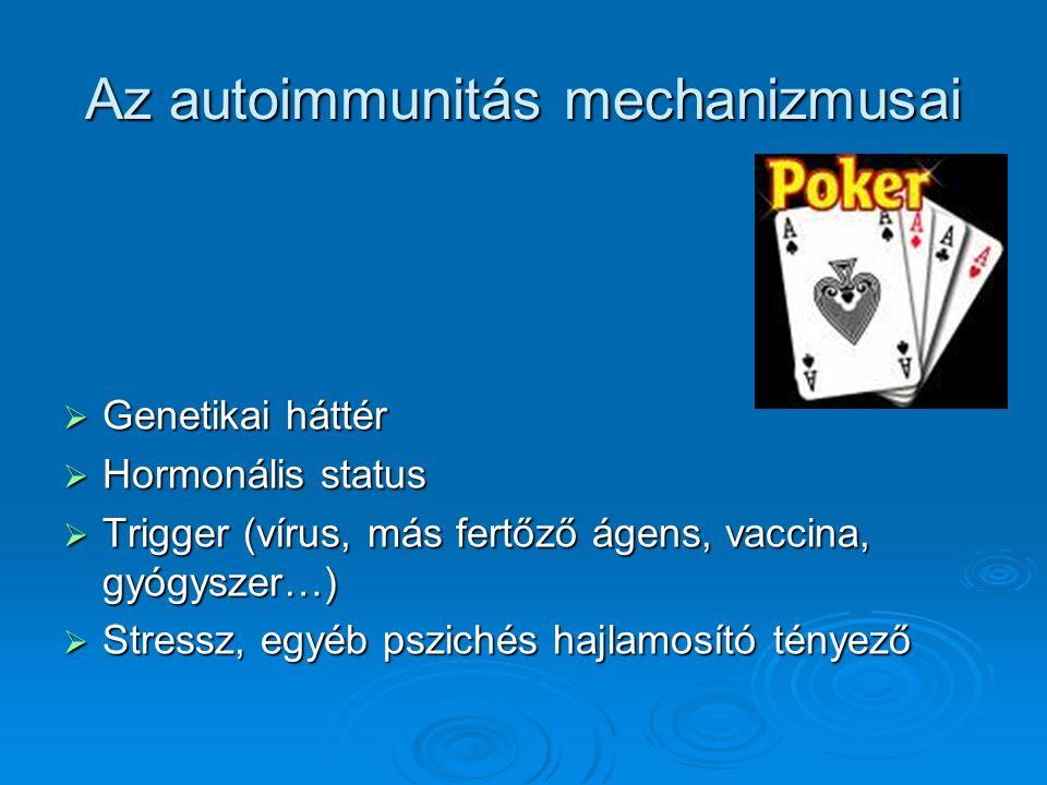 Az autoimmunitás mechanizmusai