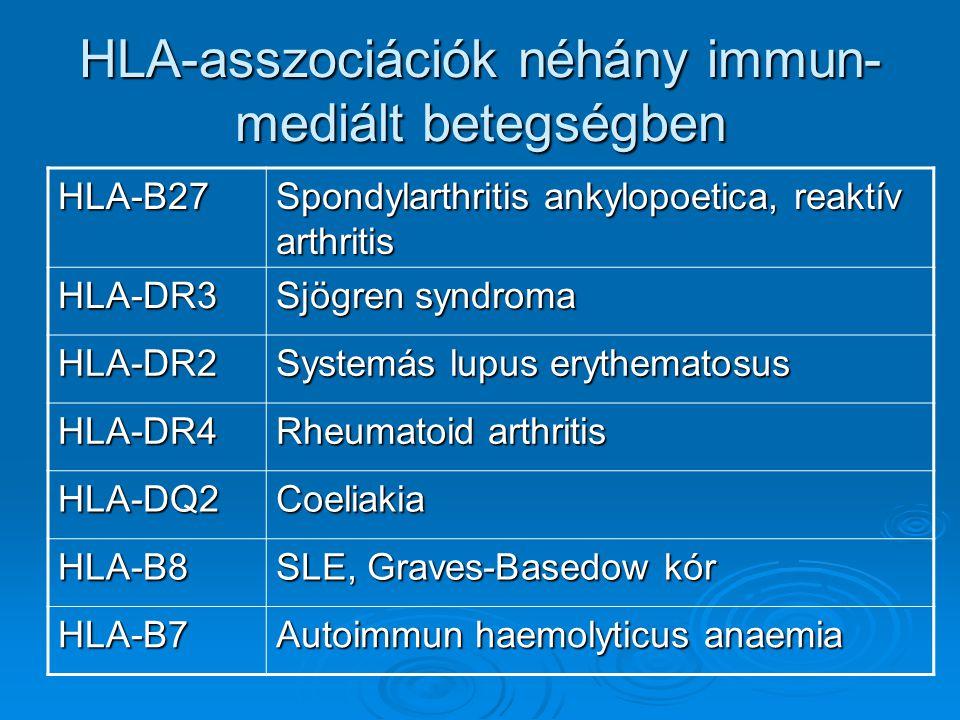 HLA-asszociációk néhány immun-mediált betegségben