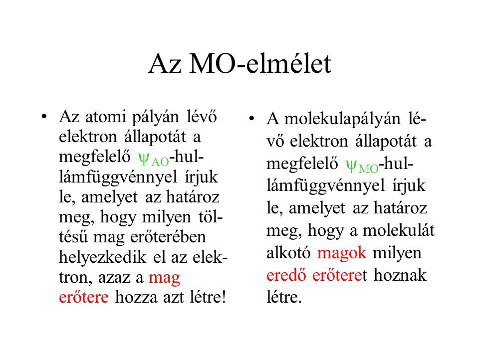 Az MO-elmélet