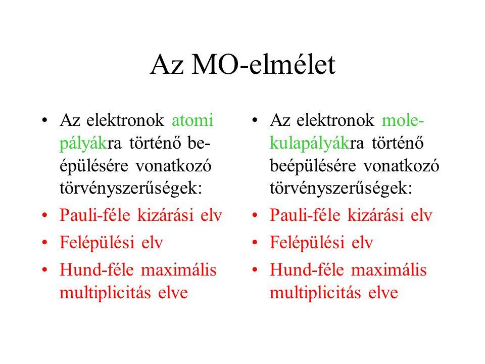 Az MO-elmélet Az elektronok atomi pályákra történő be-épülésére vonatkozó törvényszerűségek: Pauli-féle kizárási elv.