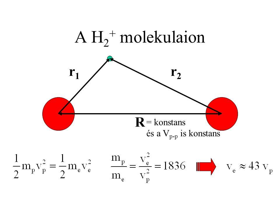 A H2+ molekulaion r1 r2 R = konstans és a Vp-p is konstans