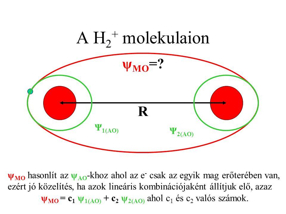 A H2+ molekulaion ψMO= R Ψ1(AO) Ψ2(AO)
