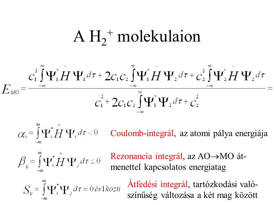 A H2+ molekulaion Coulomb-integrál, az atomi pálya energiája
