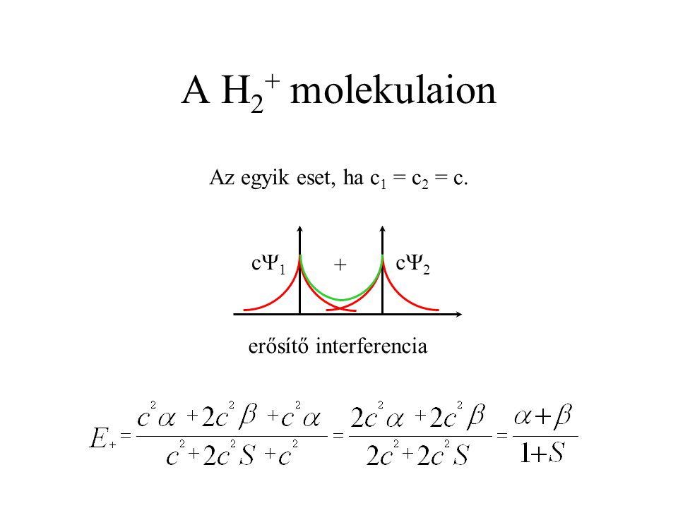 A H2+ molekulaion Az egyik eset, ha c1 = c2 = c. cY1 + cY2