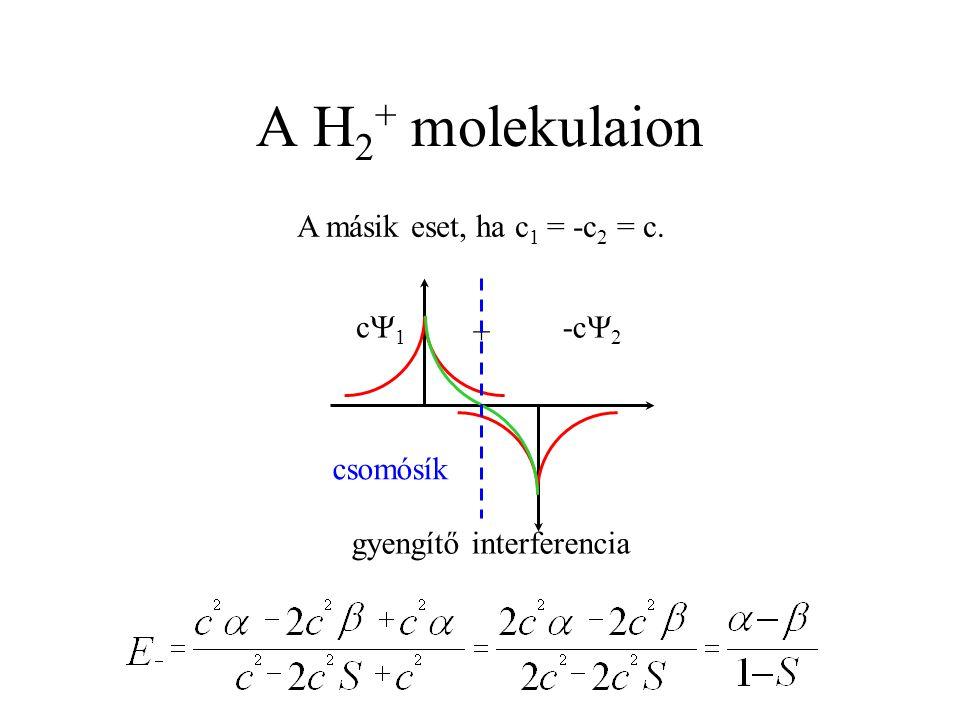 A H2+ molekulaion A másik eset, ha c1 = -c2 = c. csomósík cY1 + -cY2