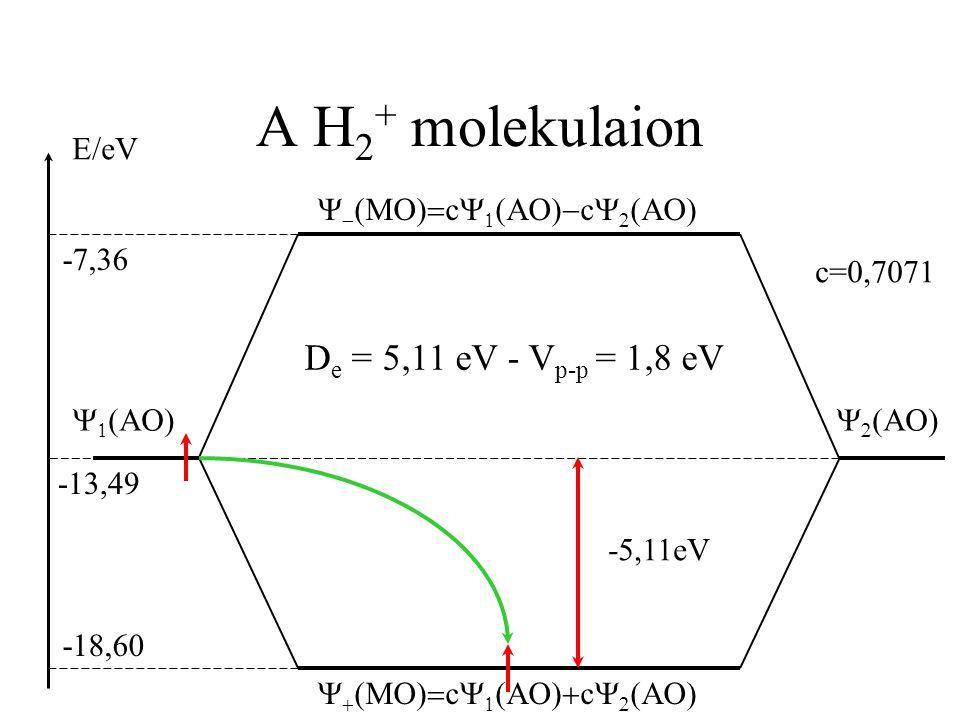 A H2+ molekulaion De = 5,11 eV - Vp-p = 1,8 eV E/eV