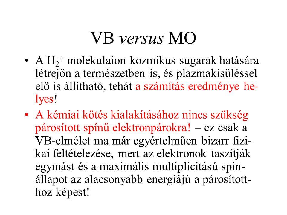 VB versus MO
