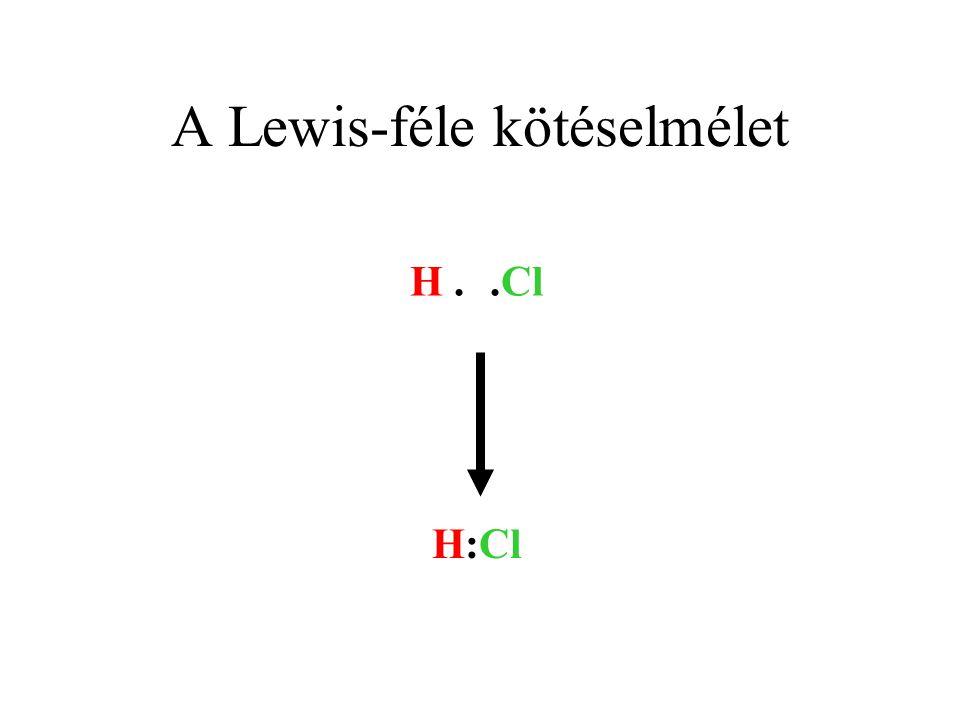 A Lewis-féle kötéselmélet