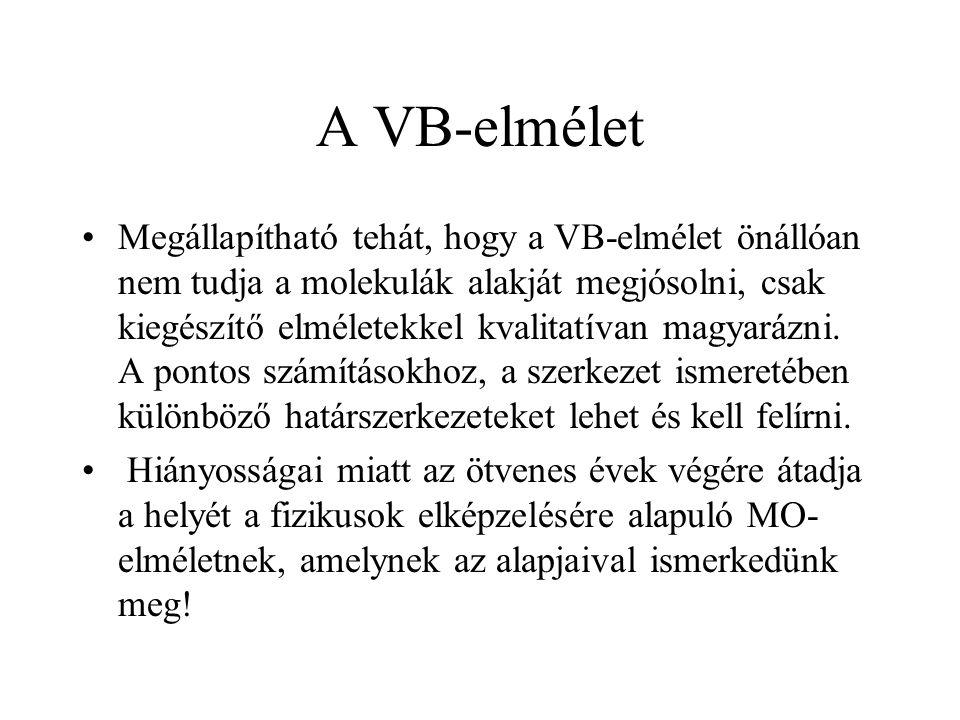 A VB-elmélet