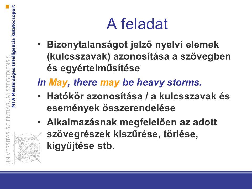 A feladat Bizonytalanságot jelző nyelvi elemek (kulcsszavak) azonosítása a szövegben és egyértelműsítése.