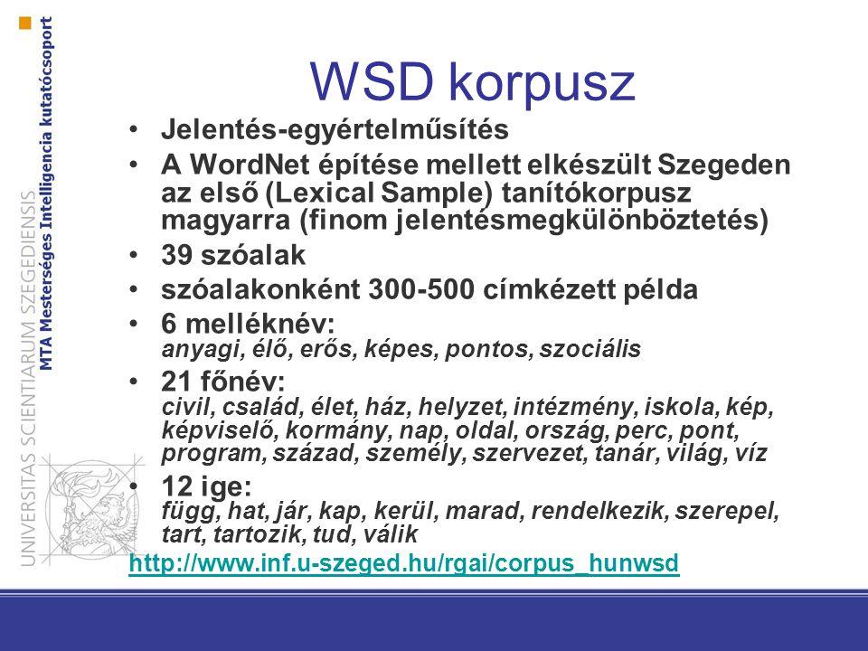 WSD korpusz Jelentés-egyértelműsítés