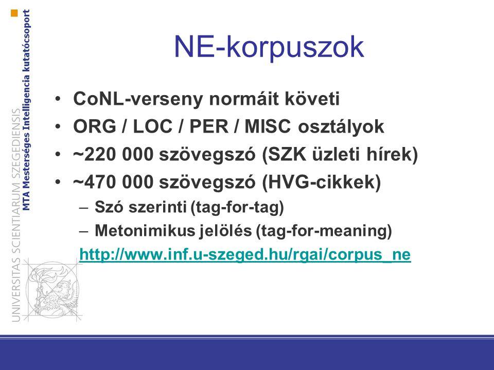 NE-korpuszok CoNL-verseny normáit követi